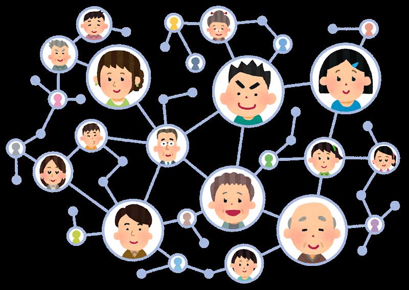 画像に alt 属性が指定されていません。ファイル名: network_people_connection.png